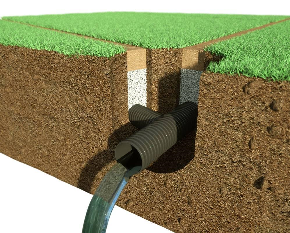 Cross Section of a Primary Drainage System